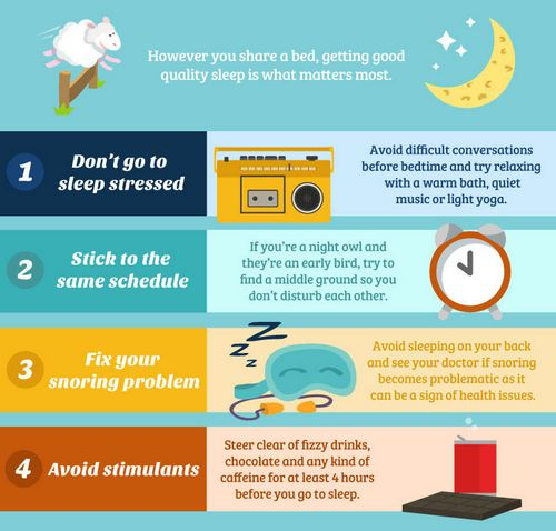 Panduan Suplemen Untuk Tidur lainnya, yang mungkin